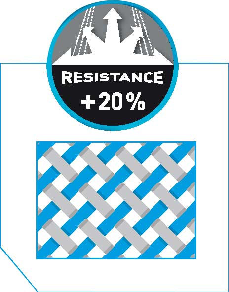 RESISTANCE +20%